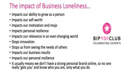 Business loneliness impacts 66% of business owners